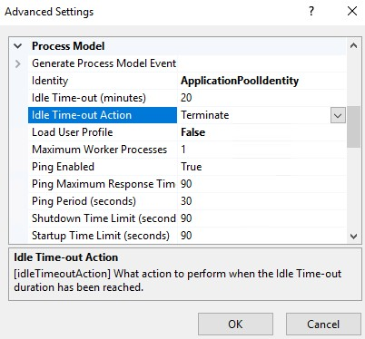Idle Time-out Action in application pool settings